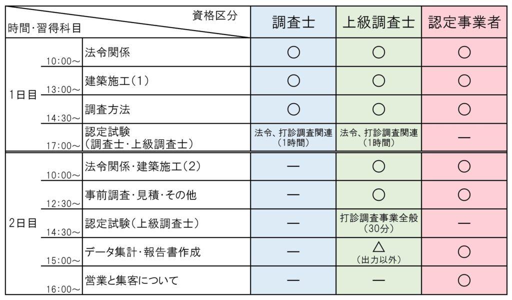 %e3%82%bf%e3%82%a4%e3%83%a0%e3%82%b9%e3%82%b1%e3%82%b8%e3%83%a5%e3%83%bc%e3%83%ab0001